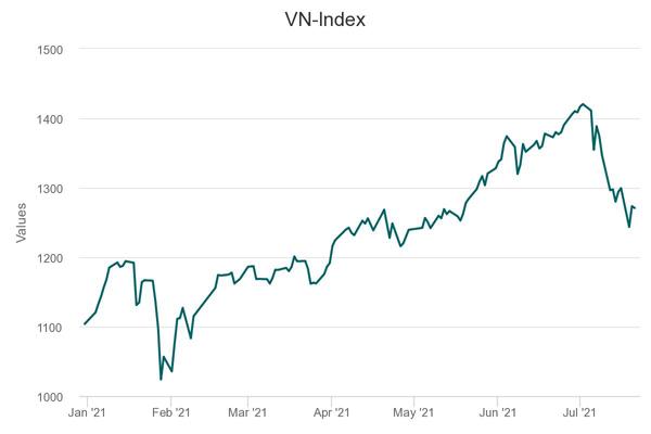 vn-index.jpeg