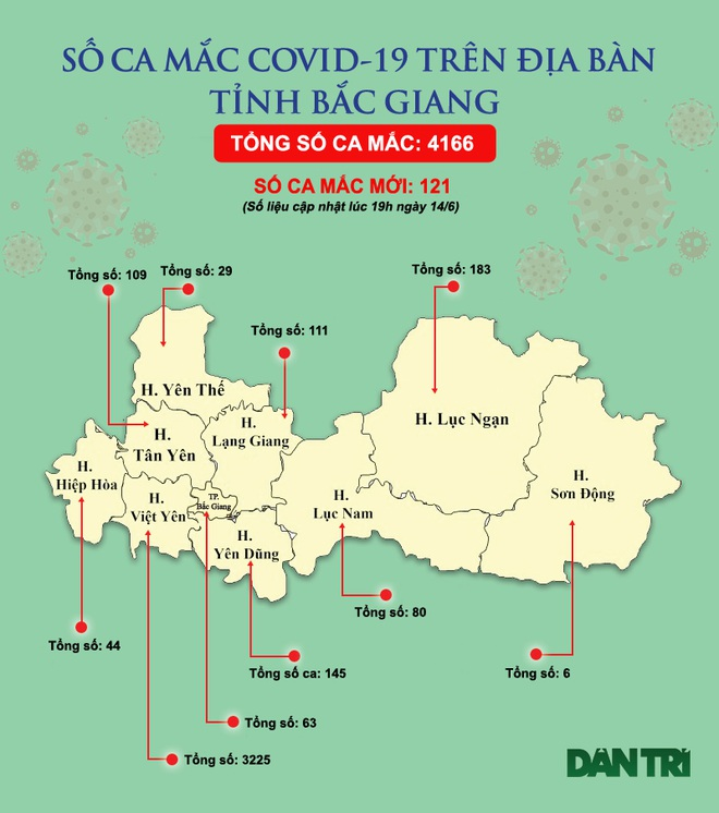 ban-do-so-ca-covid-o-bac-giang-14-1623688377709.jpg