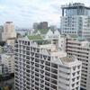 호찌민시: 서비스 아파트 임대료 급격히 하락.., 코로나로 수요 급감 영향