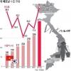 베트남 투자 속도내는 韓 기업…글로벌 생산기지 삼는다