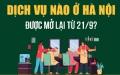 하노이시: 9/21일부터 운영 가능한 서비스 및 비즈니스 단위는?