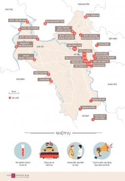 하노이市, 출입 관문 30개소에 설치된 통제소 설치 지점