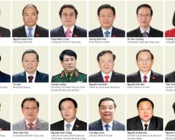 제 13차 전당대회에서 선출된 중앙위원 200명 인물 정보