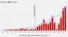 호치민시 인근 빈증성에서 코로나 확진자 급증하는 이유는?
