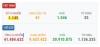 베트남 10/22일 오전 확진자 1건 추가로 총 1,145건으로 증가.., 해외 유입