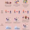 박장성: 룩남/옌테현 사회적 격리 해제 후 사회적 거리두기 시행