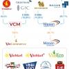 빈마트 합병한 마산그룹.., 새로운 유통사 브랜드 탄생할까?