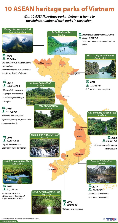 10-asean-heritage-parks-of-vietnam-infographics.jpg