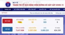 베트남 6/12일 오후 확진자 1건 추가로 총 333건으로 증가.., 해외 유입 사례