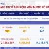 베트남 8/16일 오전 확진자 1건 추가로 총 951건으로 증가.., 해외 1건