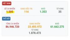 베트남 1/6일 오후 확진자 1건 추가로 총 1505건으로 증가.., 해외 입국자