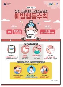 베트남 소재 한국계 회사들 '신종 코로나바이러스' 대응 필요