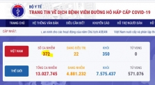 베트남 7/12일 오후 확진자 2건 추가 총 372건.., 해외 유입 사례