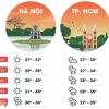 하노이/호찌민시: 자외선 지수 위험 수준.., 외출시 주의