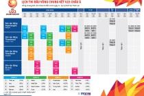 2020 AFC U23 챔피언쉽 일정.., 베트남은 D조 첫경기는 1/10일