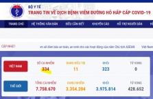 베트남 6/13일 오후 확진자 1건 추가로 총 334건으로 증가.., 해외 유입 사례