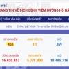 베트남 7/29일 오후 확진자 4건 추가로 총 450건으로 증가.., 지역사회 감염 사례