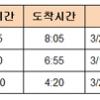 베트남 → 한국행 항공편 특별 운항 일정, 아시아나/제주항공
