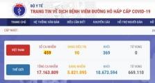 베트남 7/30일 오전 확진자 9명 추가 총 459건으로 증가.., 하노이 1건, 다낭 8건