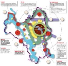 하노이시 개발 계획, 1개의 중심부와 위성도시 5개 생태도시 3개로 구성
