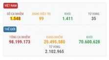 베트남 1/22일 오후 확진자 2건 추가로 총 1,548건으로 증가.., 모두 해외 입국자
