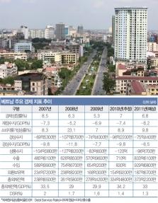 베트남 경제위기 얼마나 심각한가