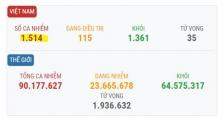 베트남 1/10일 오후 확진자 1건 추가로 총 1514건으로 증가.., 해외 입국자