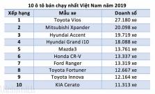 베트남, 2019년 베스트 셀러 자동차 모델 톱10