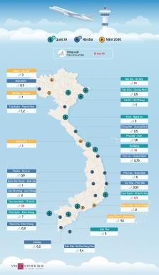 베트남의 공항 네트워크.., 현재 공항 22개, 2030년까지 5개 추가