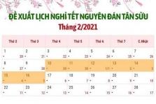 베트남, 2021년 뗏 휴무일 확정 제안 및 독립기념일 4일 연휴