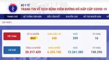 베트남 8/11일 오후 16건 추가로 총 863건으로 증가.., 지역 16건
