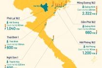 대도시의 대기오염의 주범은 화력 발전소? 베트남 석탄 화력 발전소 현황