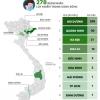 베트남, 최근 코로나 확진자 지역별 분포 현황