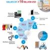 베트남, 9개월간 수출의 약 18%는 휴대폰.., 삼성전자 영향