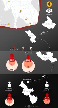 불법으로 베트남 국경 넘은 6명의 이동 경로와 감염 현황