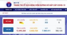베트남 7/15일 오후 확진자 8건 추가로 총 381건으로 증가.., 해외 입국 사례