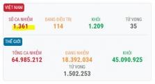 베트남 12/3일 오후 확진자 3건 추가로 총 1361건으로 증가.., 모두 해외 유입