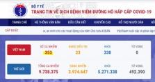 베트남 6/26일 저녁 확진자 1건 추가 총 353건으로 증가.., 해외 유입 사례