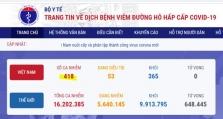 베트남 7/26일 오전 확진자 1건 추가로 총 418건으로 증가.., 지역사회 감염 사례