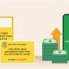 베트남에서 2021-3월부터 시행되는 신규정.., 약물/음주 운전자 보험사 면책 등