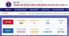 베트남 6/27일 오후 확진자 2건 추가 총 355건으로 증가.., 해외 유입 사례