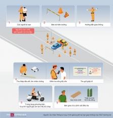 베트남 교통경찰 사고 처리 6단계.., 최우선 순위는 피해자 구조