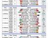 '러시아 월드컵 2018' 한국 방송 채널 편성표