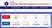 베트남 8/12일 오후 확진자 14건 추가로 총 880건으로 증가.., 지역 14건