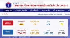 베트남 7/31일 오후 확진자 37건 총 546건으로 증가, 호찌민시 3건/꽝남 8건/해외 26건