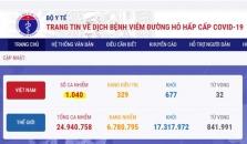 베트남 8/29일 오후 확진자 2건 추가로 총 1,040건으로 증가.., 다낭 1건, 해외 1건