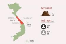 베트남 중부지역에서 1개월간 13건의 산사태로 74명 사망