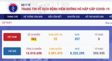 베트남 7/17일 오후 확진자 1건 추가 총 382건.., 해외 유입 사례