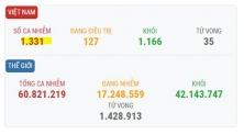 베트남 11/26일 오후 확진자 10건 추가로 총 1,331건으로 증가.., 해외 입국 사례