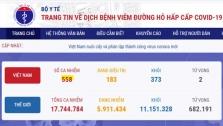 베트남 8/1일 아침 확진자 12건 추가로 총 558건으로 증가.., 다낭 12건